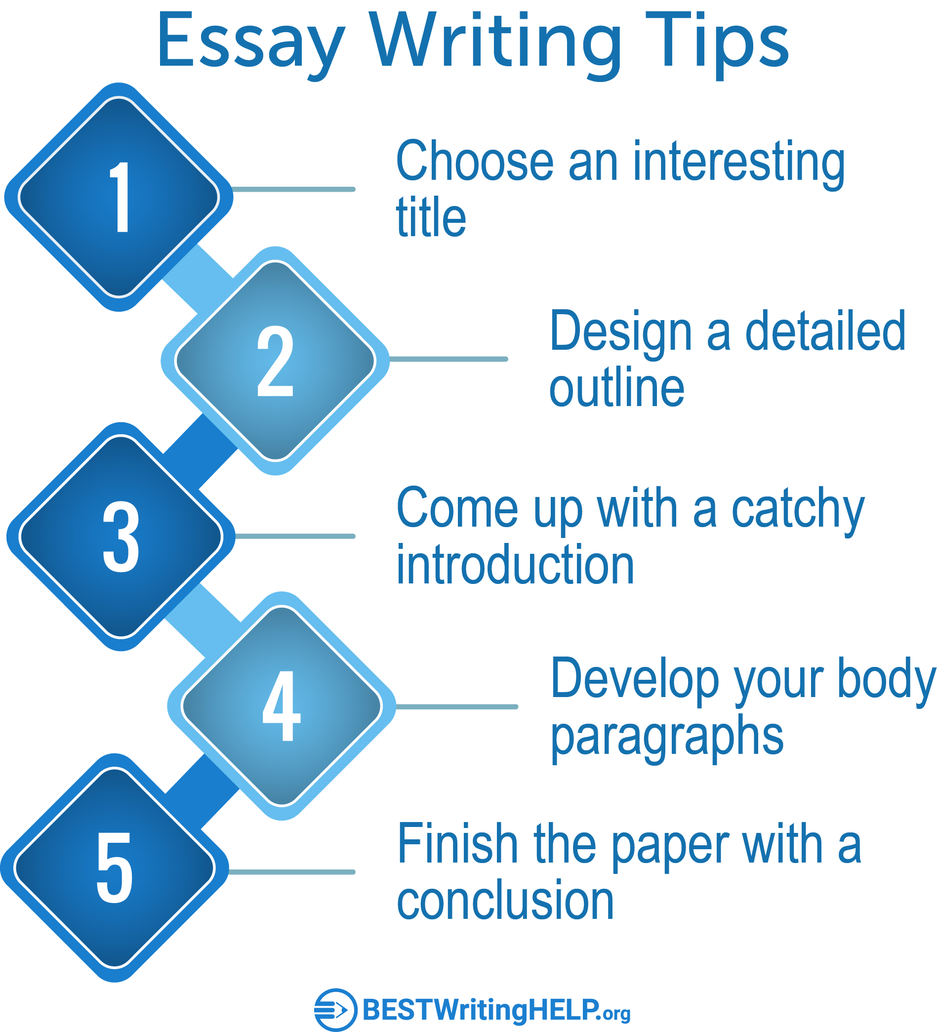proper essay writing techniques