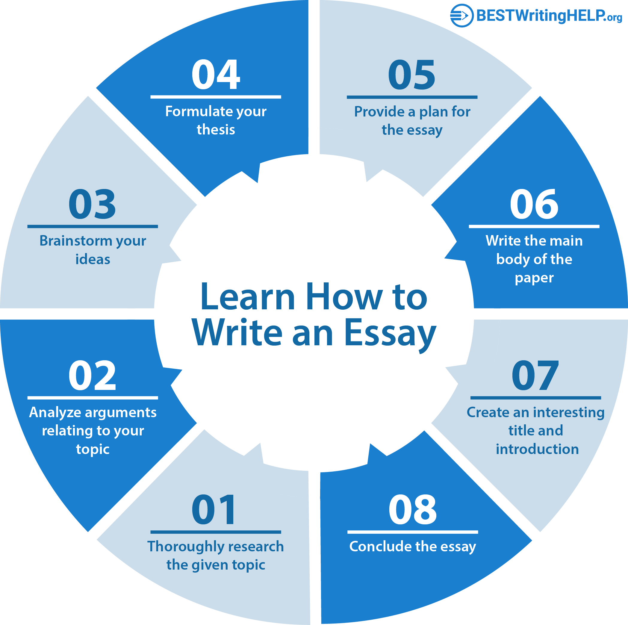 helping to write essay Learn how to write an essay with this sample outline find examples, plus expert tips and links to additional resources for writing.