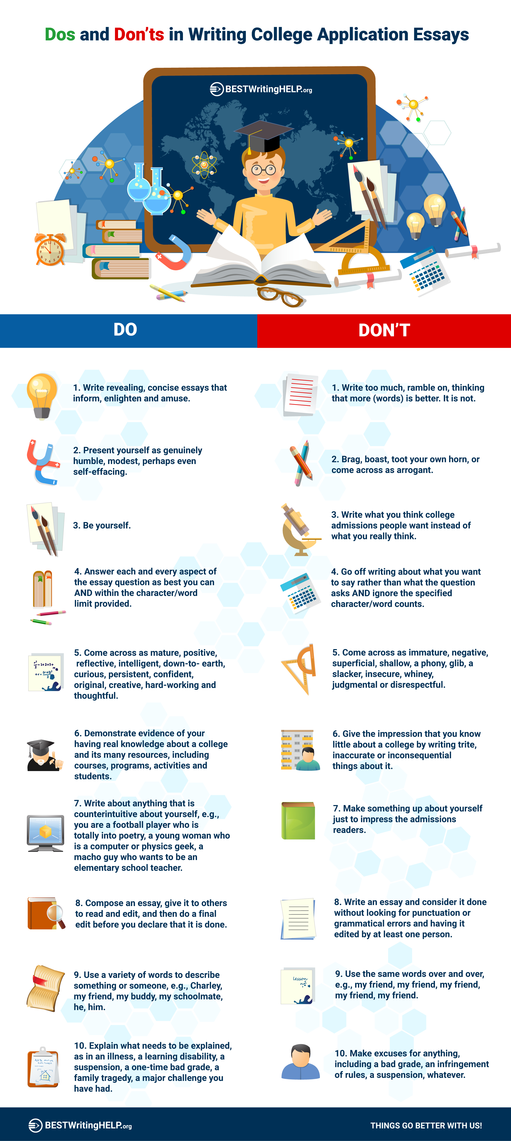 Infographic about Dos and Don'ts in Writing Application Essay